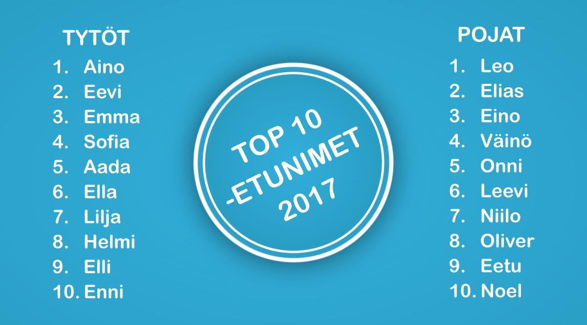 Top 10 -etunimet 2017